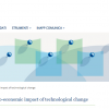 "International conference ""The socio-economic impact of technological change"" (Roma, 29-30 Novembre)"